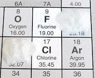 table of elements for fluorine and chlorine